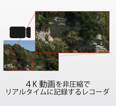 高画質映像非圧縮記録 特許所持 ギトウシステムズ