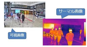 体温測定顔認証顔認証 高解像度カメラ