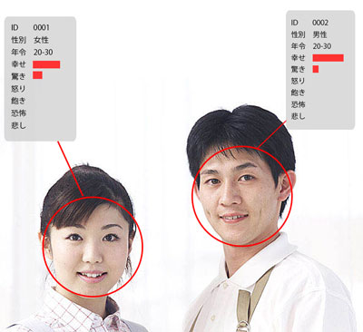 顔認識 顔認証 年齢・性別のほか表情や顔の向きなどを解析 ギトウシステムズ