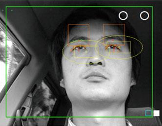 アイトラッキング Eye Tracking ドライバーモニター