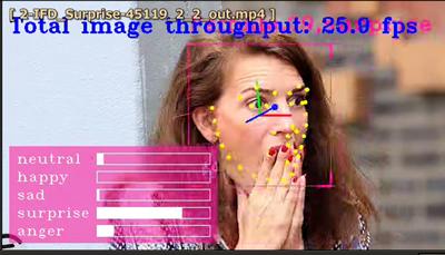 高度情報対応型顔検出アルゴリズム ギトウシステムズ開発