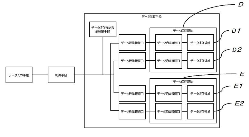 高解像度・非圧縮映像記録の特許
