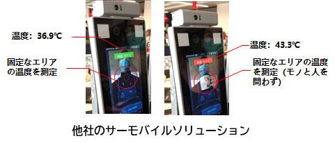 体温測定機能付き顔認証ギトウシステムズ